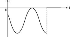 indução magnética 0_69a35b112b18352d25036e55cd74d9a6_3630518.jpg