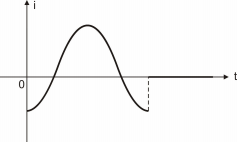 indução magnética 0_fc4e179487d65b155ad10f17aa3bc695_3630518.jpg